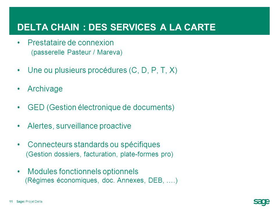 11Sage: Projet Delta DELTA CHAIN : DES SERVICES A LA CARTE Prestataire de connexion (passerelle Pasteur / Mareva) Une ou plusieurs procédures (C, D, P