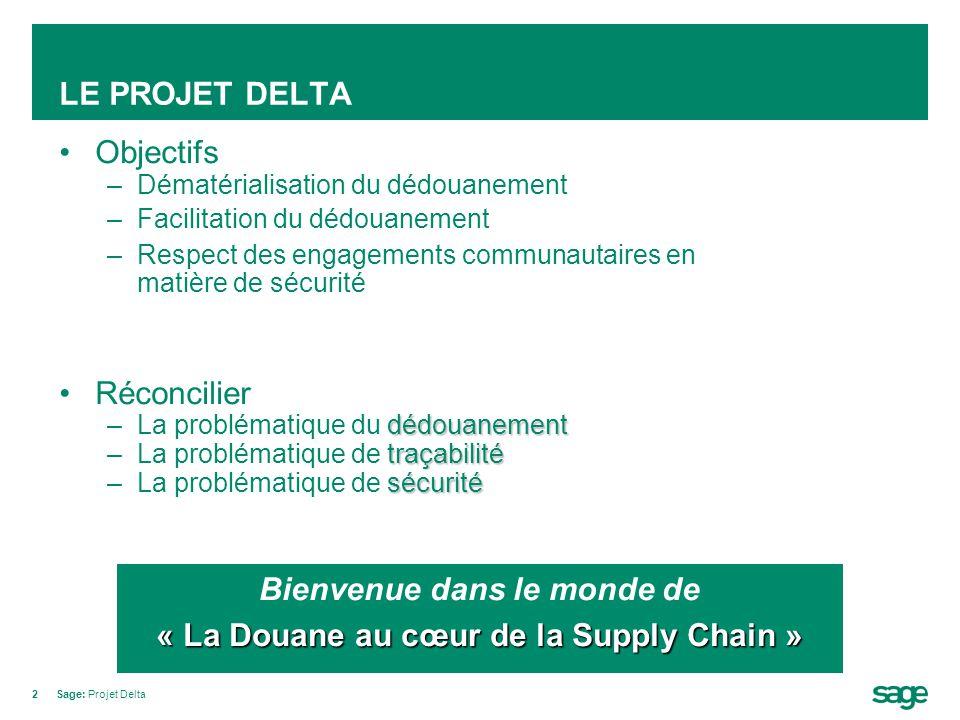 2Sage: Projet Delta LE PROJET DELTA Objectifs –Dématérialisation du dédouanement –Facilitation du dédouanement –Respect des engagements communautaires