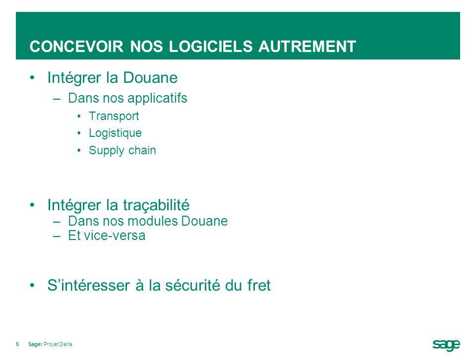 5Sage: Projet Delta CONCEVOIR NOS LOGICIELS AUTREMENT Intégrer la Douane –Dans nos applicatifs Transport Logistique Supply chain Intégrer la traçabili