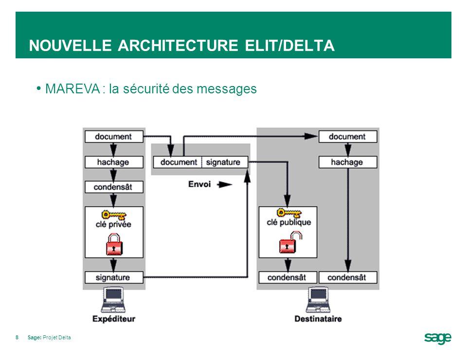 8Sage: Projet Delta NOUVELLE ARCHITECTURE ELIT/DELTA MAREVA : la sécurité des messages