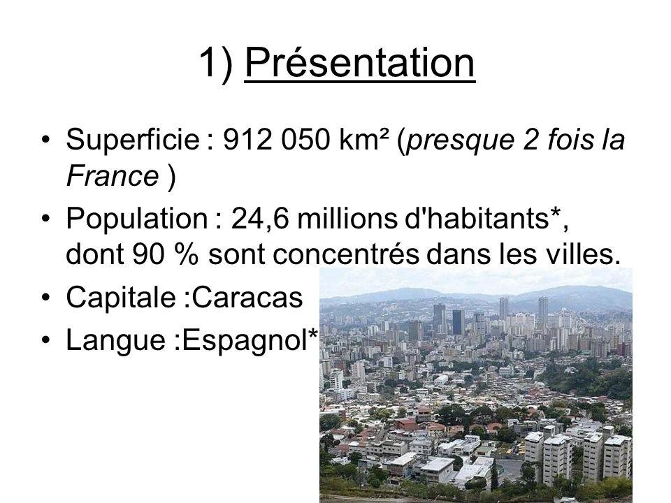 1) Présentation Superficie : 912 050 km² (presque 2 fois la France ) Population : 24,6 millions d habitants*, dont 90 % sont concentrés dans les villes.