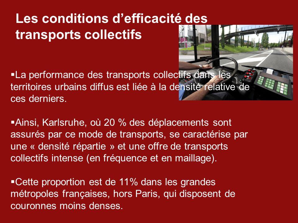 Les conditions d'efficacité des transports collectifs  La performance des transports collectifs dans les territoires urbains diffus est liée à la densité relative de ces derniers.