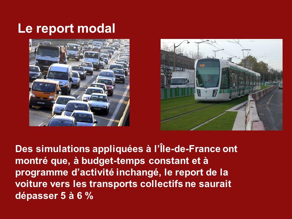 Le report modal Des simulations appliquées à l'Île-de-France ont montré que, à budget-temps constant et à programme d'activité inchangé, le report de la voiture vers les transports collectifs ne saurait dépasser 5 à 6 %