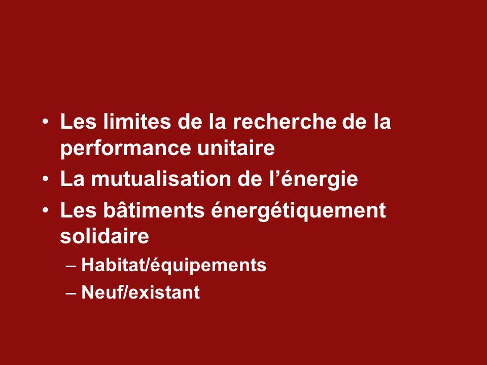 Les limites de la recherche de la performance unitaire La mutualisation de l'énergie Les bâtiments énergétiquement solidaire –Habitat/équipements –Neuf/existant