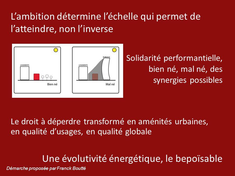 Solidarité performantielle, bien né, mal né, des synergies possibles Le droit à déperdre transformé en aménités urbaines, en qualité d'usages, en qualité globale Une évolutivité énergétique, le bepoïsable L'ambition détermine l'échelle qui permet de l'atteindre, non l'inverse Démarche proposée par Franck Boutté