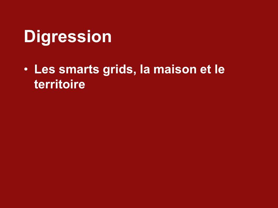 Digression Les smarts grids, la maison et le territoire