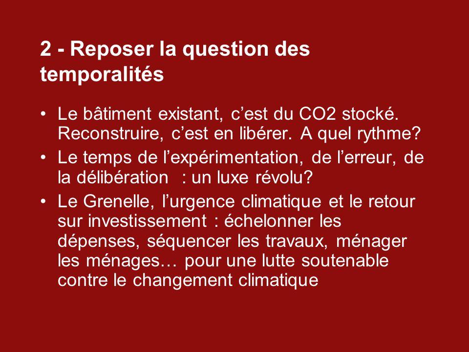 2 - Reposer la question des temporalités Le bâtiment existant, c'est du CO2 stocké.