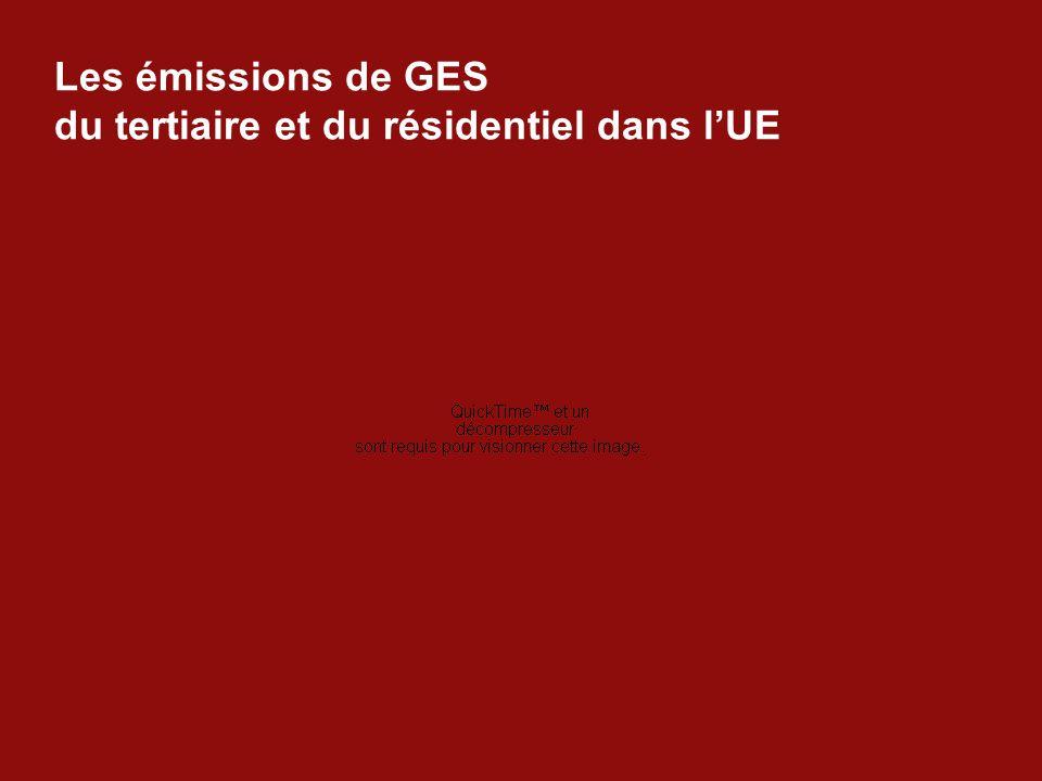Les émissions de GES du tertiaire et du résidentiel dans l'UE