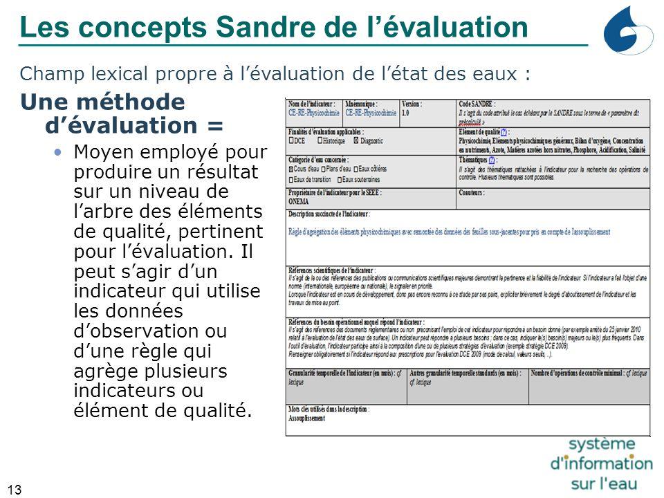 13 Une méthode d'évaluation = Moyen employé pour produire un résultat sur un niveau de l'arbre des éléments de qualité, pertinent pour l'évaluation. I