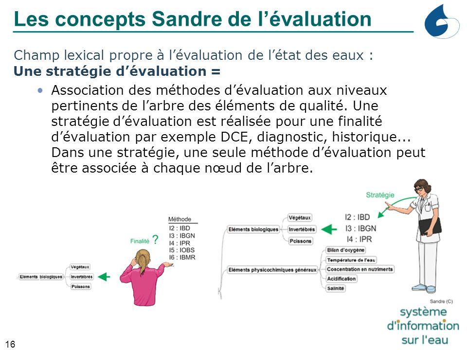 16 Une stratégie d'évaluation = Association des méthodes d'évaluation aux niveaux pertinents de l'arbre des éléments de qualité. Une stratégie d'évalu