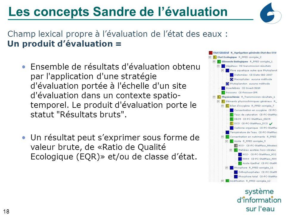 18 Champ lexical propre à l'évaluation de l'état des eaux : Un produit d'évaluation = Ensemble de résultats d'évaluation obtenu par l'application d'un