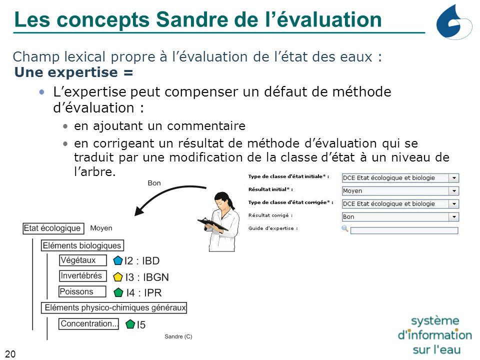 20 Une expertise = L'expertise peut compenser un défaut de méthode d'évaluation : en ajoutant un commentaire en corrigeant un résultat de méthode d'év