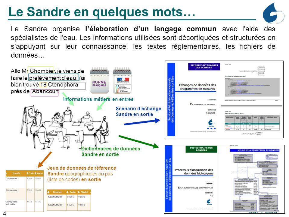 4 Industrie 4 Le Sandre organise l'élaboration d'un langage commun avec l'aide des spécialistes de l'eau. Les informations utilisées sont décortiquées