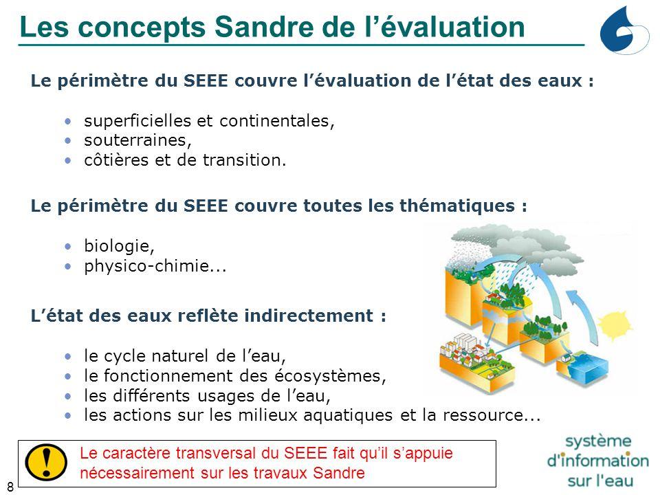 8 Le périmètre du SEEE couvre l'évaluation de l'état des eaux : superficielles et continentales, souterraines, côtières et de transition. Le périmètre
