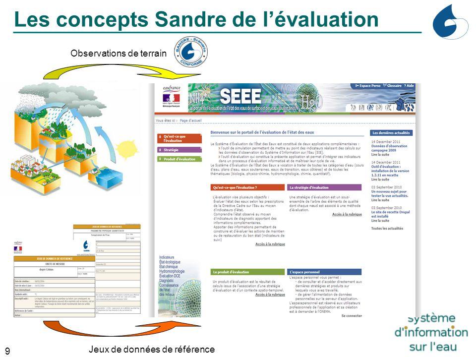 9 Industrie Observations de terrain Jeux de données de référence Les concepts Sandre de l'évaluation