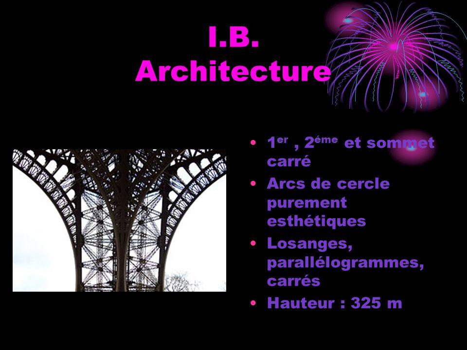 I.B. Architecture 1 er, 2 éme et sommet carré Arcs de cercle purement esthétiques Losanges, parallélogrammes, carrés Hauteur : 325 m