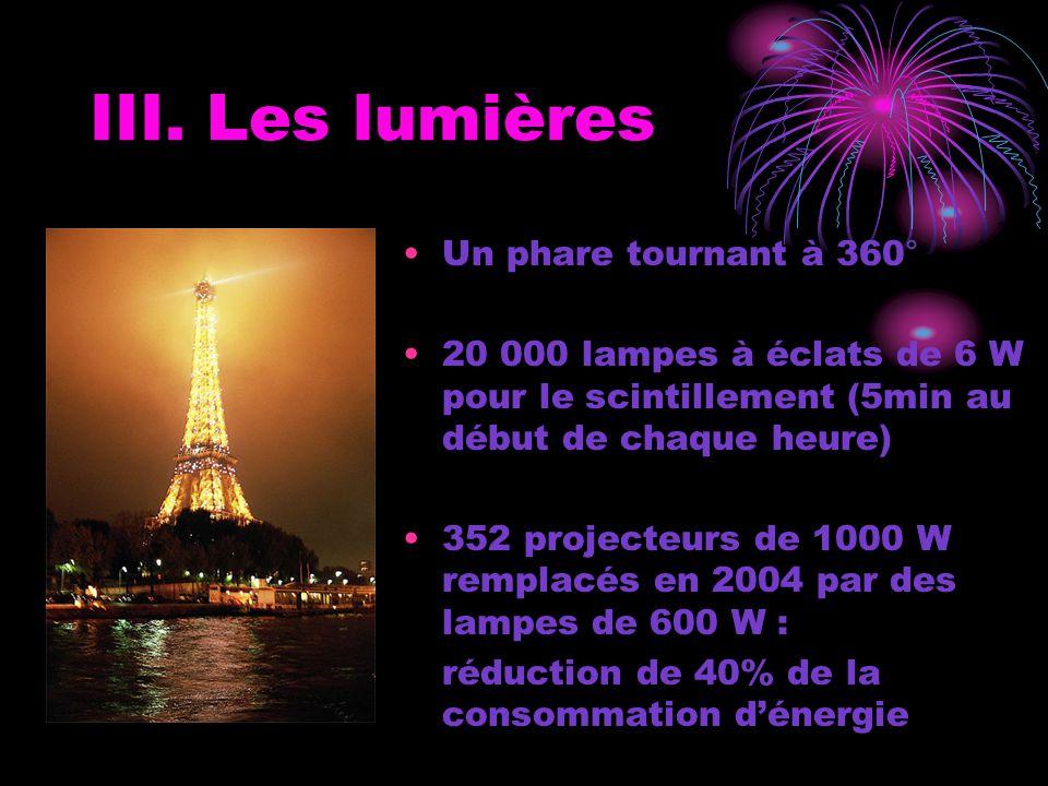 III. Les lumières Un phare tournant à 360° 20 000 lampes à éclats de 6 W pour le scintillement (5min au début de chaque heure) 352 projecteurs de 1000