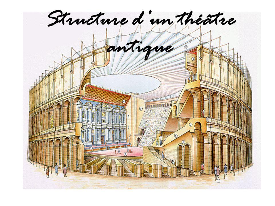 Structure d'un théâtre antique