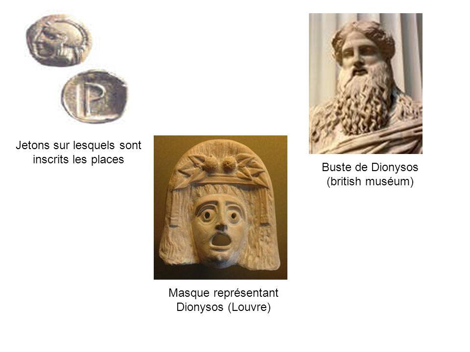 Jetons sur lesquels sont inscrits les places Buste de Dionysos (british muséum) Masque représentant Dionysos (Louvre)