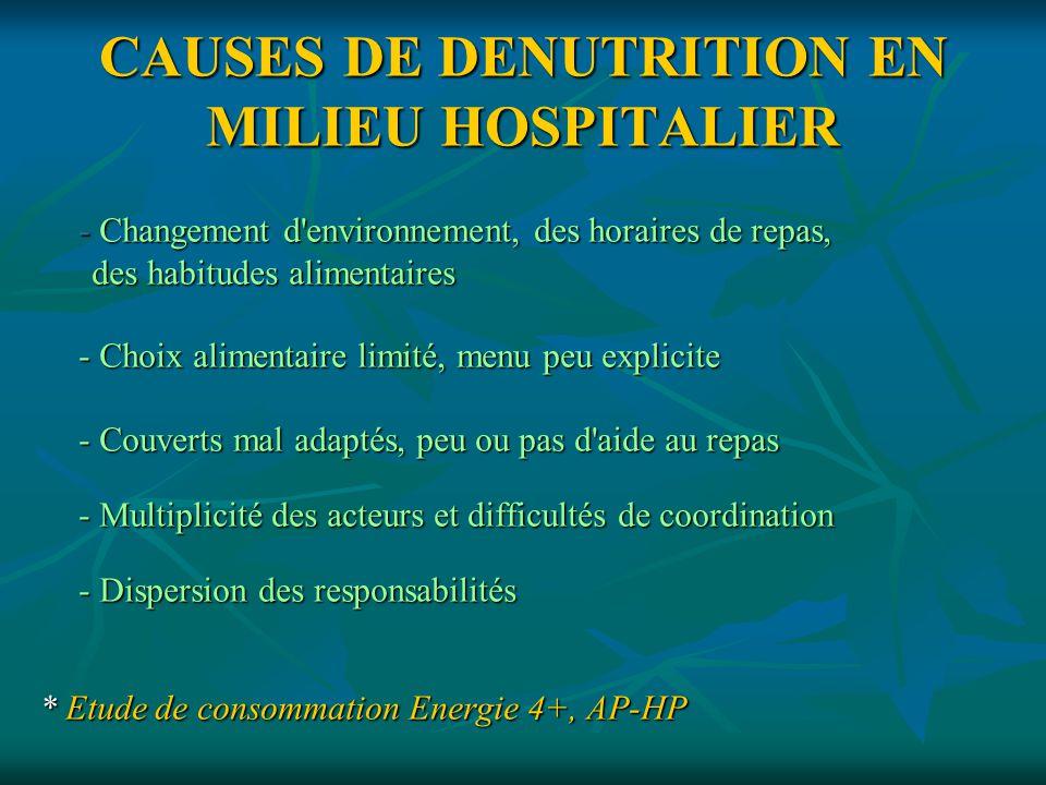 MECANISMES DE LA DENUTRITION Trois mécanismes sont impliqués dans la survenue de la dénutrition: Trois mécanismes sont impliqués dans la survenue de la dénutrition: La mobilisation des réserves énergétiques La mobilisation des réserves énergétiques La constitution du déficit protéique La constitution du déficit protéique Le déficit en micronutriments Le déficit en micronutriments
