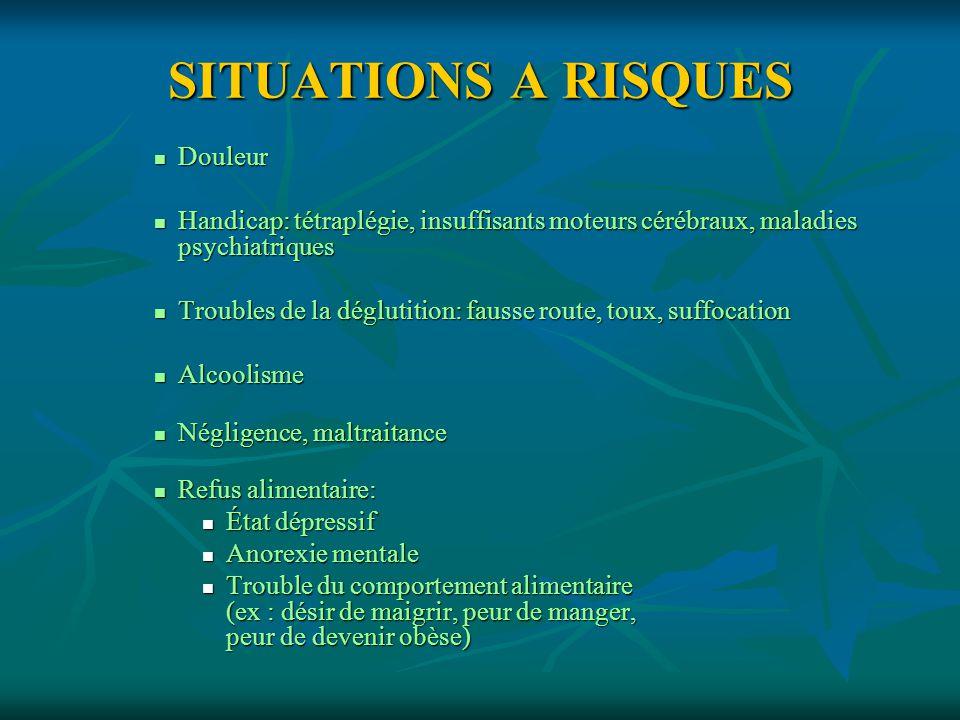 SITUATIONS A RISQUES Inappétence Inappétence alitement ou diminution de l activité physique alitement ou diminution de l activité physique contentions (corsets, blocage des mâchoires...) contentions (corsets, blocage des mâchoires...) régimes restrictifs (hyposodé, pauvre en sucre...) régimes restrictifs (hyposodé, pauvre en sucre...) déficits sensoriels déficits sensoriels médicaments médicaments polymédication chez le sujet âgé polymédication chez le sujet âgé douleur douleur vieillissement physiologique vieillissement physiologique