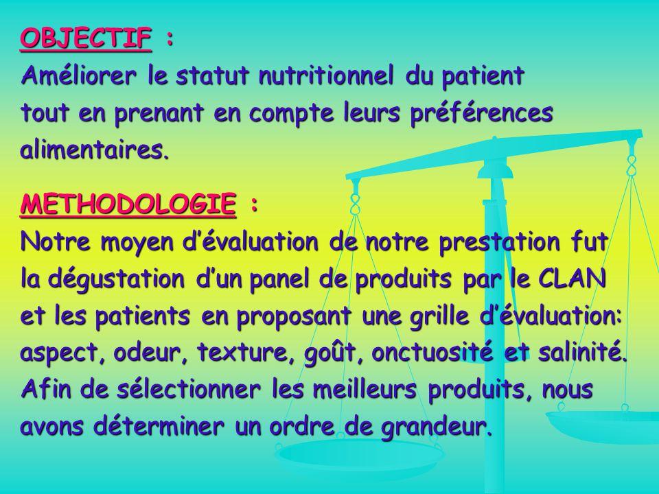 OBJECTIF : Améliorer le statut nutritionnel du patient tout en prenant en compte leurs préférences alimentaires.