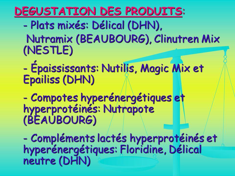DEGUSTATION DES PRODUITS: - Plats mixés: Délical (DHN), Nutramix (BEAUBOURG), Clinutren Mix (NESTLE) Nutramix (BEAUBOURG), Clinutren Mix (NESTLE) - Épaississants: Nutilis, Magic Mix et Epailiss (DHN) - Compotes hyperénergétiques et hyperprotéinés: Nutrapote (BEAUBOURG) - Compléments lactés hyperprotéinés et hyperénergétiques: Floridine, Délical neutre (DHN)
