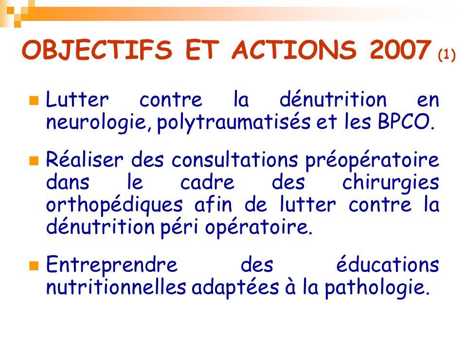 OBJECTIFS ET ACTIONS 2007 (1) Lutter contre la dénutrition en neurologie, polytraumatisés et les BPCO. Réaliser des consultations préopératoire dans l