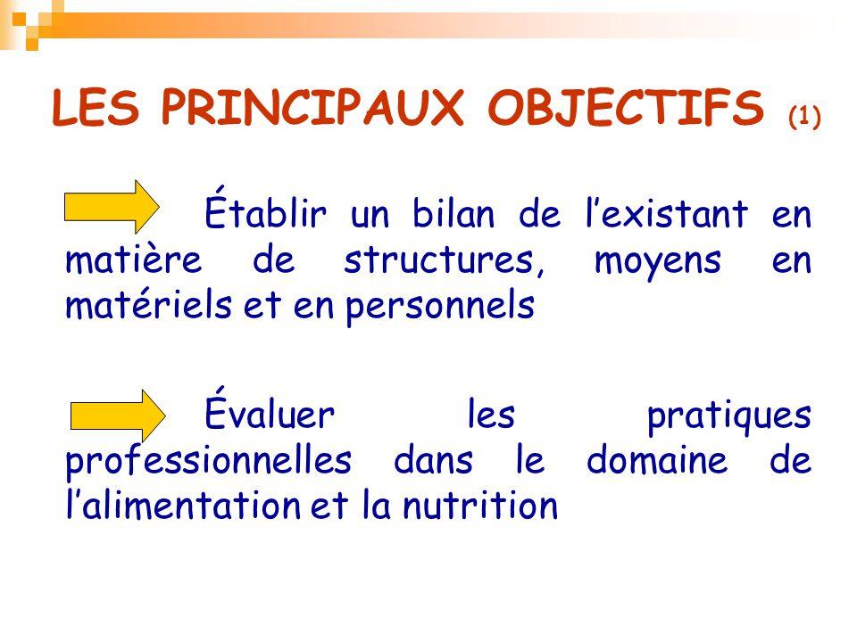 LES PRINCIPAUX OBJECTIFS (1) Établir un bilan de l'existant en matière de structures, moyens en matériels et en personnels Évaluer les pratiques profe