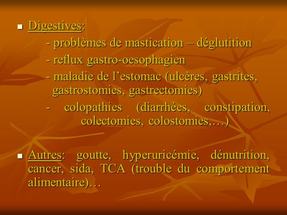 Digestives: Digestives: - problèmes de mastication – déglutition - reflux gastro-oesophagien - maladie de l'estomac (ulcères, gastrites, gastrostomies, gastrectomies) - colopathies (diarrhées, constipation, colectomies, colostomies,…) Autres: goutte, hyperuricémie, dénutrition, cancer, sida, TCA (trouble du comportement alimentaire)… Autres: goutte, hyperuricémie, dénutrition, cancer, sida, TCA (trouble du comportement alimentaire)…