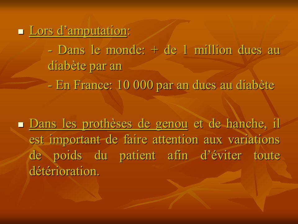 Lors d'amputation: Lors d'amputation: - Dans le monde: + de 1 million dues au diabète par an - En France: 10 000 par an dues au diabète Dans les prothèses de genou et de hanche, il est important de faire attention aux variations de poids du patient afin d'éviter toute détérioration.