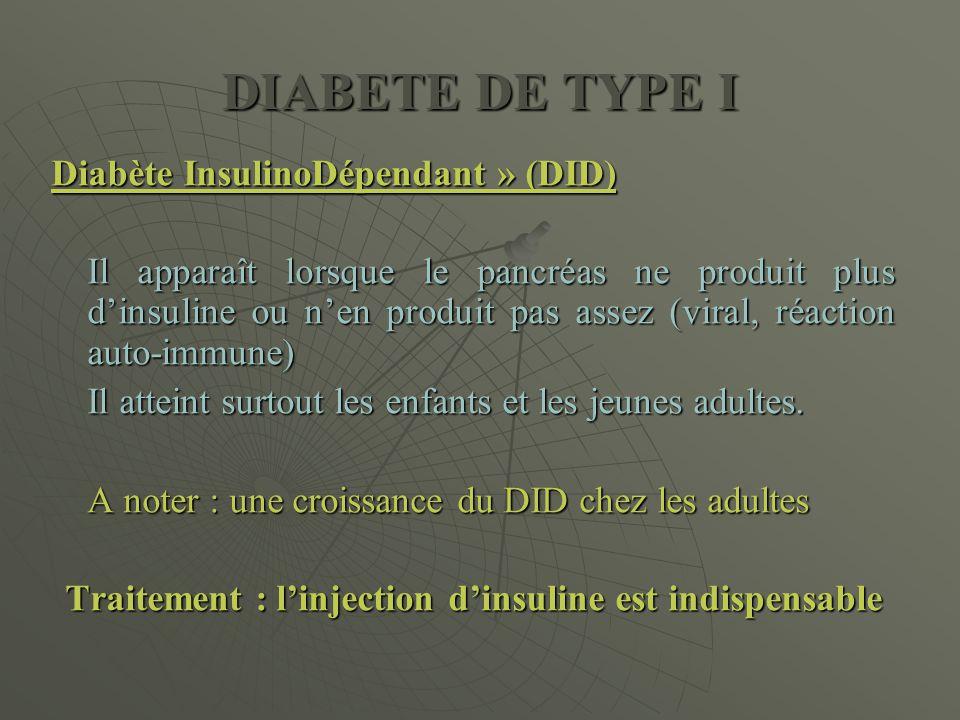 DIABETE DE TYPE I Diabète InsulinoDépendant » (DID) Il apparaît lorsque le pancréas ne produit plus d'insuline ou n'en produit pas assez (viral, réact
