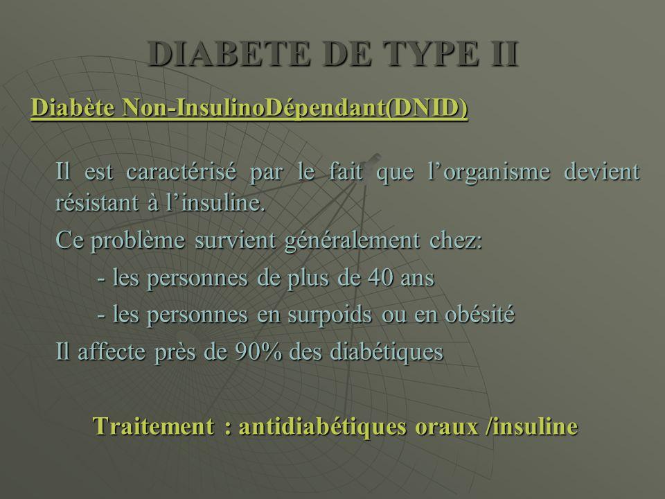 DIABETE DE TYPE II Diabète Non-InsulinoDépendant(DNID) Il est caractérisé par le fait que l'organisme devient résistant à l'insuline. Ce problème surv