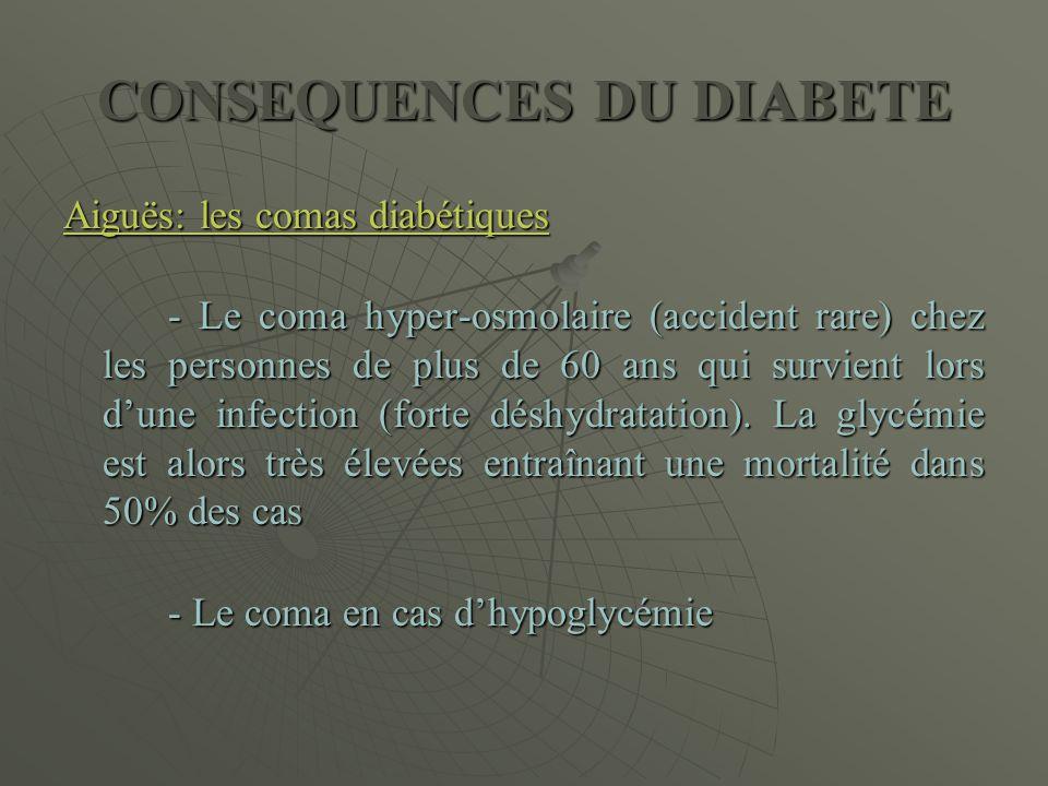 CONSEQUENCES DU DIABETE Aiguës: les comas diabétiques - Le coma hyper-osmolaire (accident rare) chez les personnes de plus de 60 ans qui survient lors