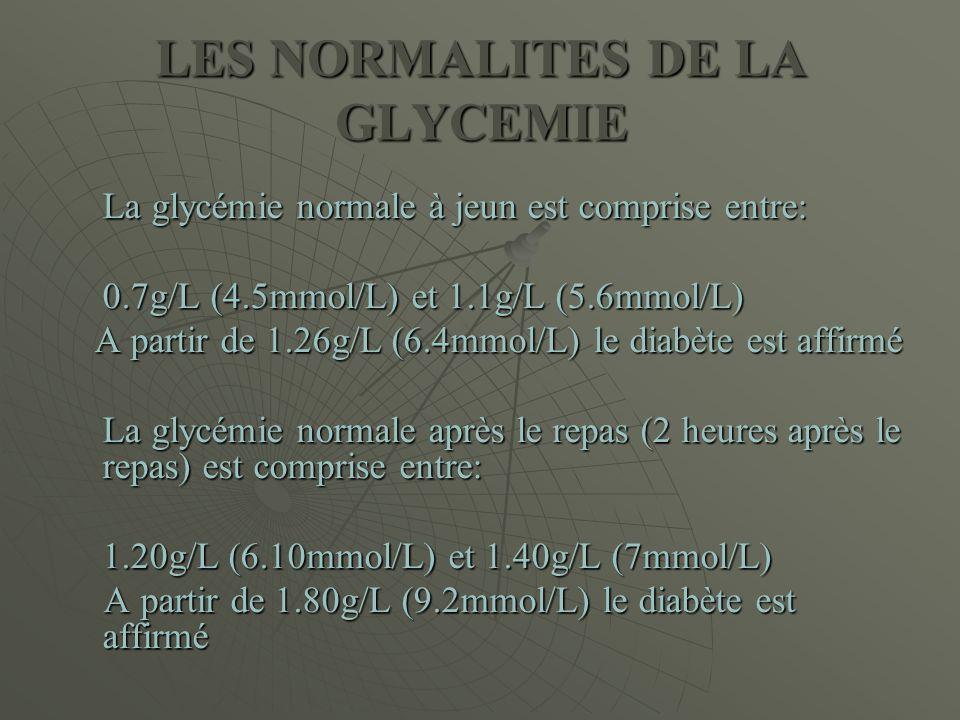 LES NORMALITES DE LA GLYCEMIE La glycémie normale à jeun est comprise entre: 0.7g/L (4.5mmol/L) et 1.1g/L (5.6mmol/L) A partir de 1.26g/L (6.4mmol/L)