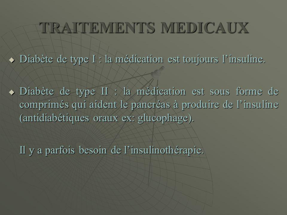 TRAITEMENTS MEDICAUX  Diabète de type I : la médication est toujours l'insuline.  Diabète de type II : la médication est sous forme de comprimés qui