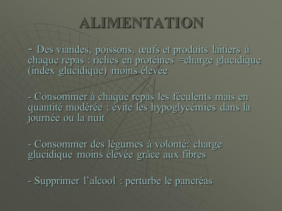 ALIMENTATION - Des viandes, poissons, œufs et produits laitiers à chaque repas : riches en protéines =charge glucidique (index glucidique) moins élevé