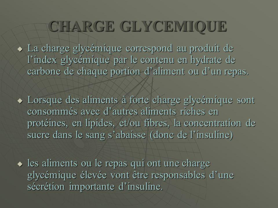 CHARGE GLYCEMIQUE  La charge glycémique correspond au produit de l'index glycémique par le contenu en hydrate de carbone de chaque portion d'aliment