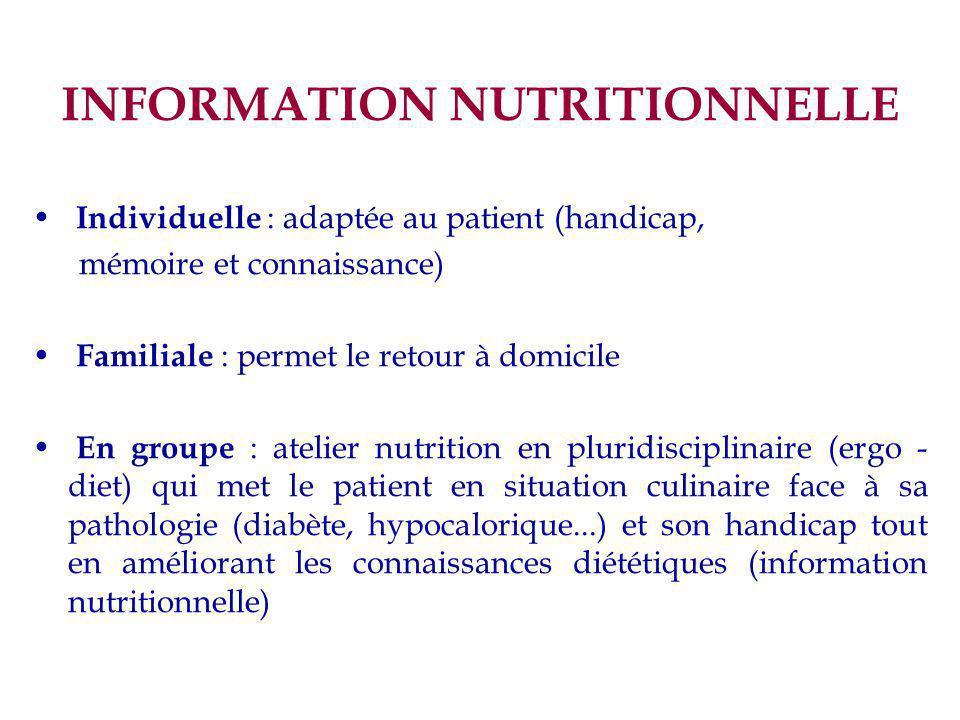 INFORMATION NUTRITIONNELLE Individuelle : adaptée au patient (handicap, mémoire et connaissance) Familiale : permet le retour à domicile En groupe : a