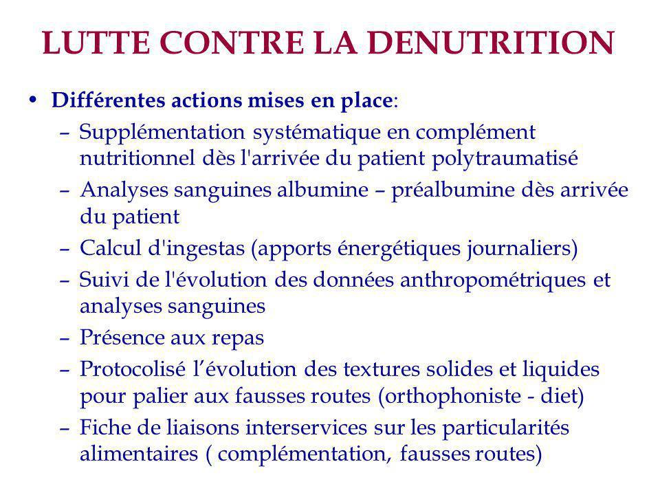 LUTTE CONTRE LA DENUTRITION Différentes actions mises en place : –Supplémentation systématique en complément nutritionnel dès l'arrivée du patient pol
