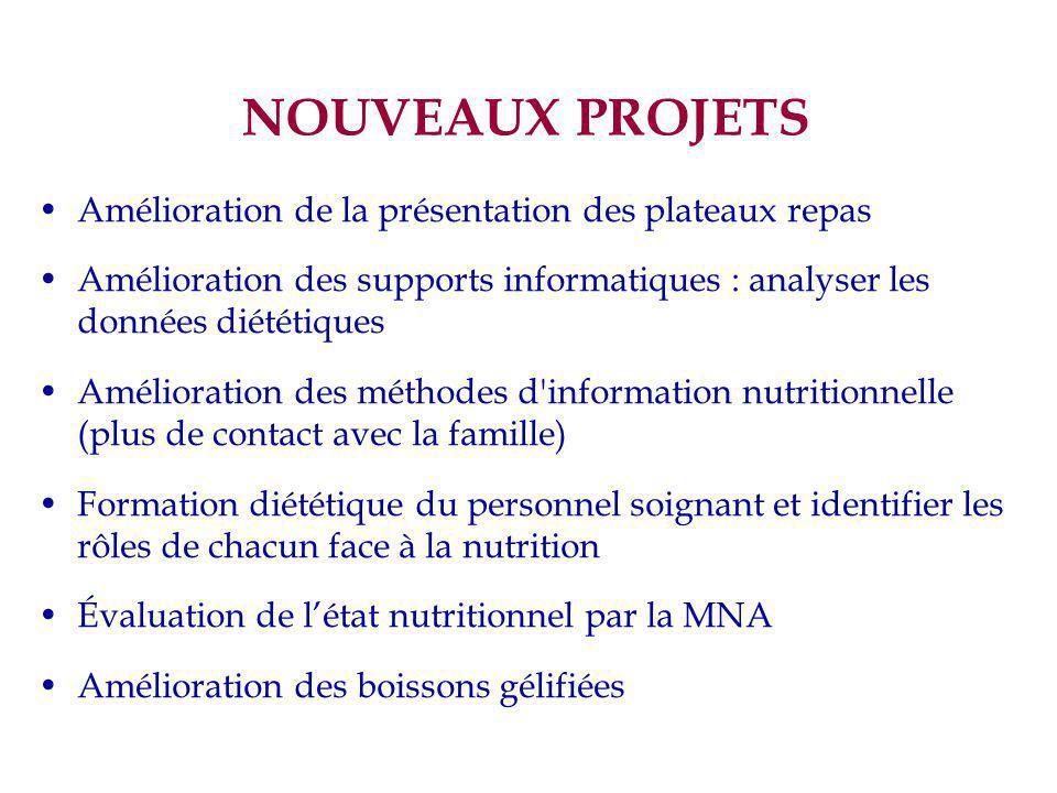 NOUVEAUX PROJETS Amélioration de la présentation des plateaux repas Amélioration des supports informatiques : analyser les données diététiques Amélior