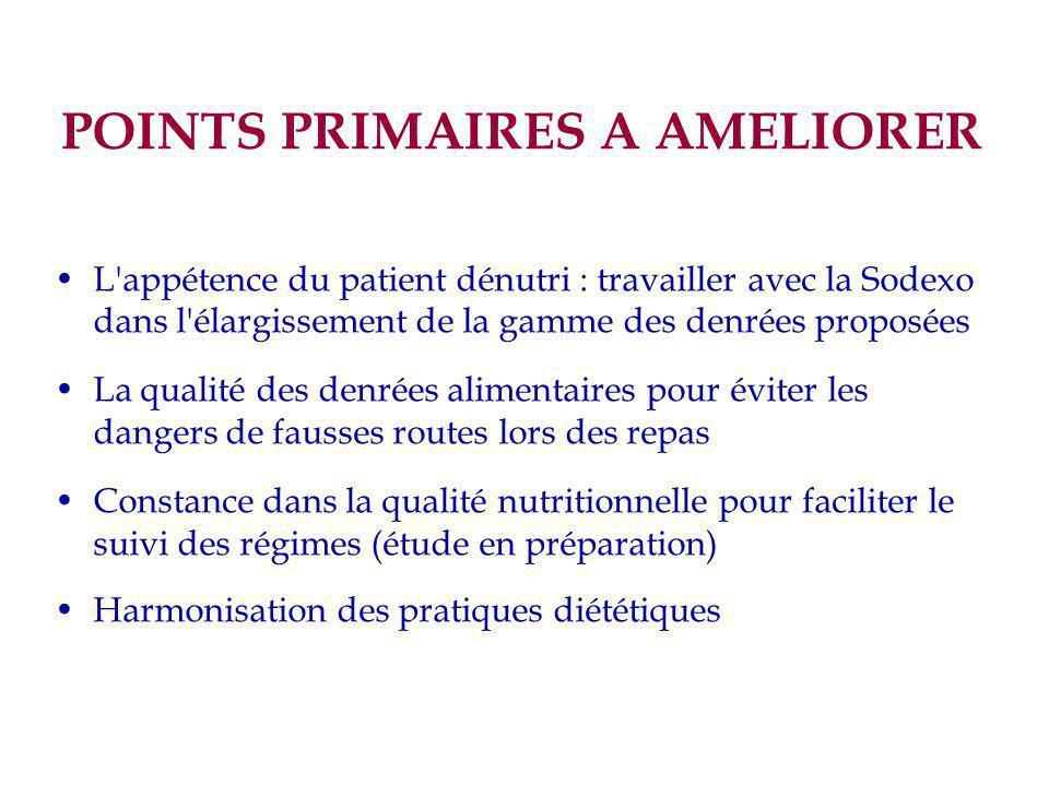 POINTS PRIMAIRES A AMELIORER L'appétence du patient dénutri : travailler avec la Sodexo dans l'élargissement de la gamme des denrées proposées La qual