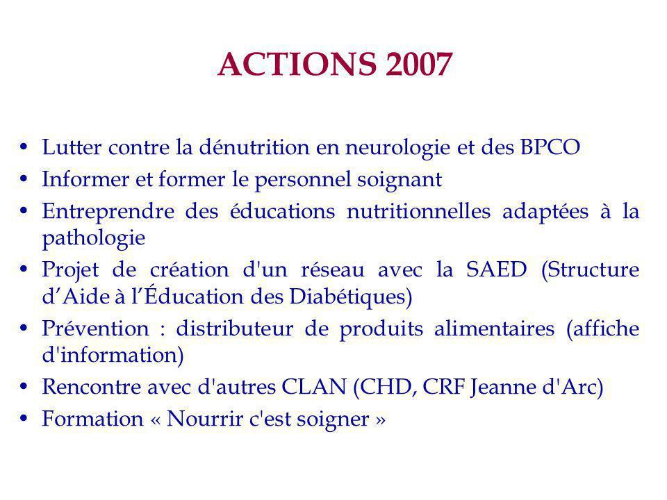ACTIONS 2007 Lutter contre la dénutrition en neurologie et des BPCO Informer et former le personnel soignant Entreprendre des éducations nutritionnelles adaptées à la pathologie Projet de création d un réseau avec la SAED (Structure d'Aide à l'Éducation des Diabétiques) Prévention : distributeur de produits alimentaires (affiche d information) Rencontre avec d autres CLAN (CHD, CRF Jeanne d Arc) Formation « Nourrir c est soigner »
