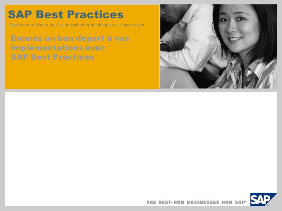 Système standard/add-on SAP Best Practices Ajustement au sein du projet SAP Best Practices simplifie les implémentations client SAP Best Practices comprend : Des processus de gestion centraux configurés Des scénarios spécifiques aux domaines d activité De la documentation et des supports de formation NOUVEAU - Des options souples permettant d utiliser SAP NetWeaver Business Client avec de nombreuses applications SAP Best Practices Avantages : Réduction de la durée des projets : soyez opérationnel en seulement 16 semaines Réalisation de l ensemble des prototypages en jours non en mois Intégration de pratiques de gestion de niveau international Simplicité d adaptation à vos besoins Commencez avec un cadre préétabli à 80 %, puis concentrez-vous sur les 20 % qui sont la marque de votre spécificité SAP Best Practices fournit un système complet et rapidement implémentable pour la création de prototypes ou le développement.