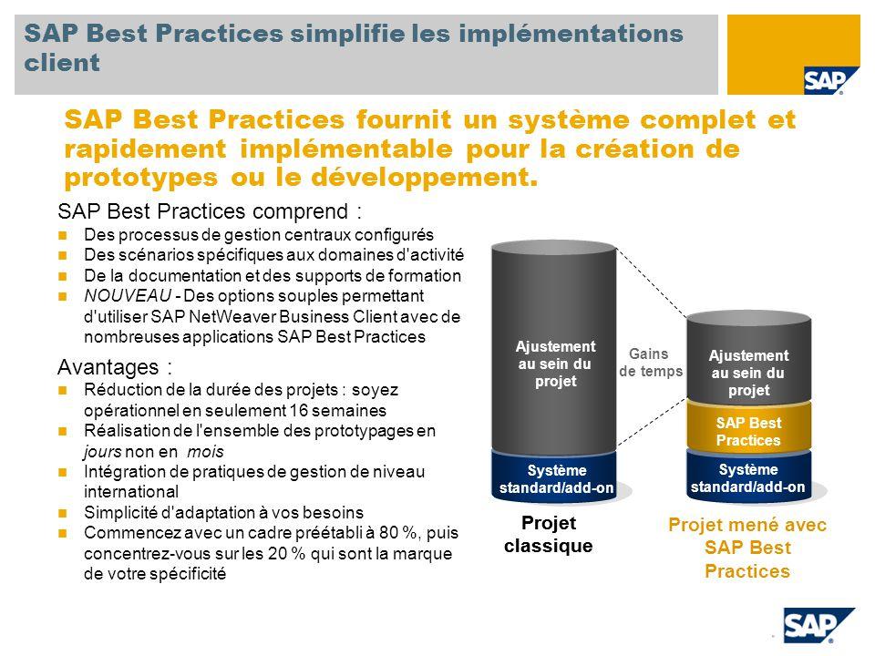 La richesse de son expérience donne à SAP Best Practices sa valeur Les expériences conjointes de SAP et ses partenaires contribuent à l amélioration de SAP Best Practices Plus de 35 années d expérience, de conception et de connaissances recueillies auprès d entreprises de toutes tailles Plus de 36 partenaires SAP contribuent directement au développement des applications en se concentrant sur l efficacité et la validité Plus de 40 000 implémentations réalisées Sont incluses les leçons apprises auprès de milliers d entreprises