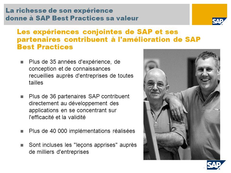 Prototype / contrôle de concept Visualisation et compréhension rapides des processus et applications SAP Système de référence Configuration rapide et accélération des phases de conception et de définition du périmètre de la solution Point de départ Satisfaction de quelque 30 % à 80 % des besoins des PME Ajout d exigences supplémentaires au fur et à mesure de l avancement du projet SAP All-in-One microvertical Mise en oeuvre des partenaires SAP et des offres SAP Best Practices spécifiques au secteur industriel afin de répondre aux besoins microverticaux de l activité Développement des filiales Accélération du développement de SAP au sein des filiales dans différentes régions ou secteurs d activité Les applications SAP Best Practices peuvent être utilisées pour une grande variété de projets
