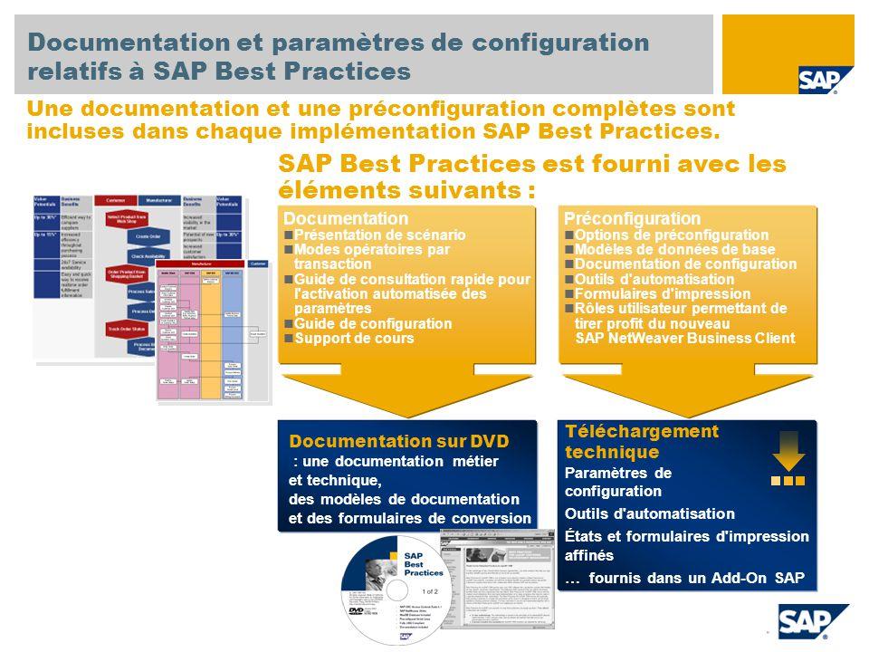 Documentation Présentation de scénario Modes opératoires par transaction Guide de consultation rapide pour l'activation automatisée des paramètres Gui