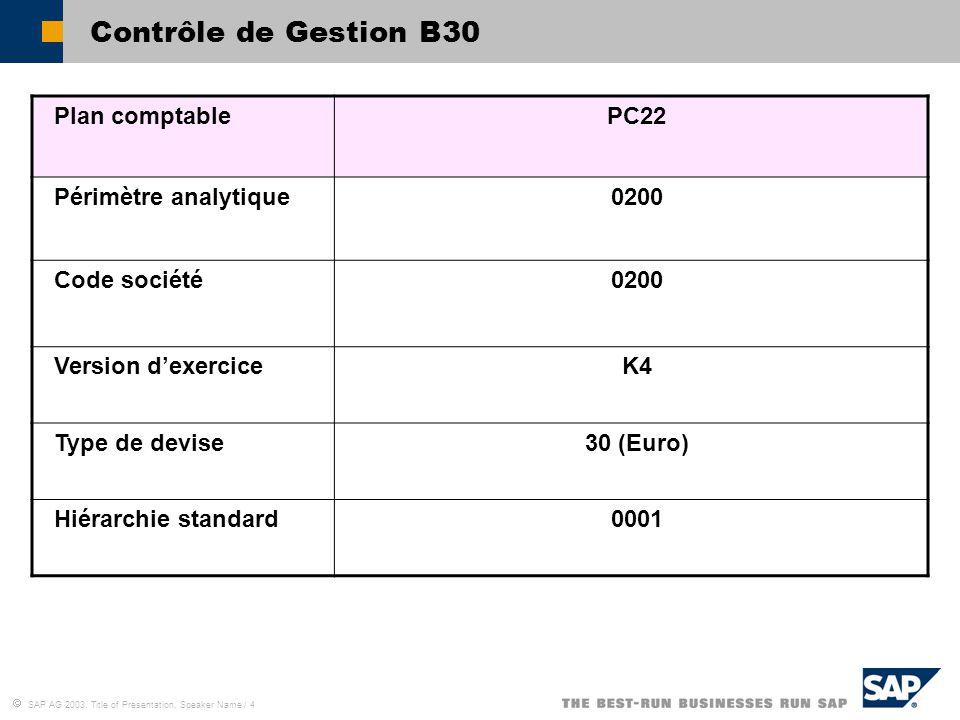  SAP AG 2003, Title of Presentation, Speaker Name / 4 Contrôle de Gestion B30 Plan comptablePC22 Périmètre analytique0200 Code société0200 Version d'