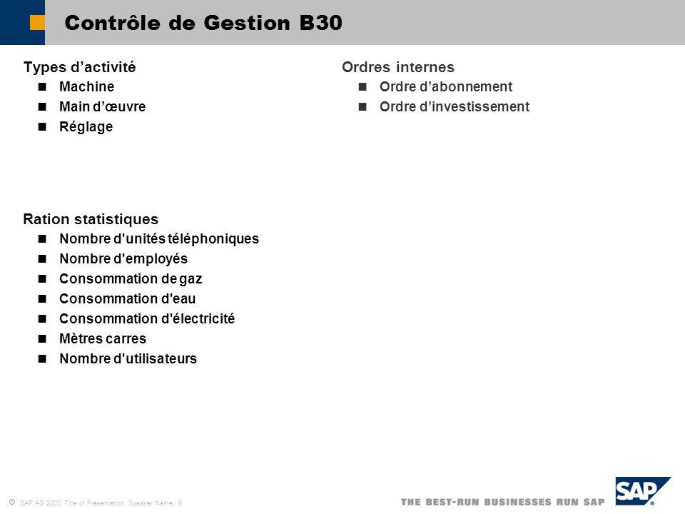  SAP AG 2003, Title of Presentation, Speaker Name / 6 Contrôle de Gestion B30 Types d'activité Machine Main d'œuvre Réglage Ration statistiques Nombr