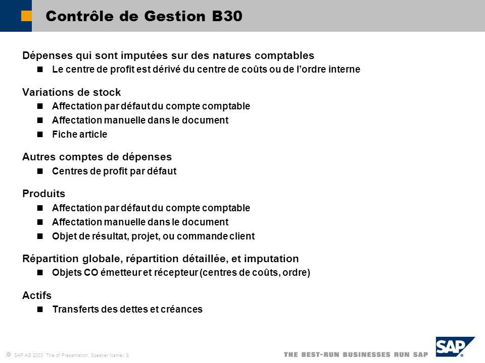  SAP AG 2003, Title of Presentation, Speaker Name / 9 Contrôle de Gestion B30  Calcul du coût de revient CCR Mis à jour de la fiche article  Production Création d'un ordre de fabrication Déclaration de production Calcul des écarts et imputation